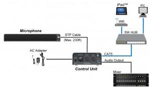 AM-1-system-configuration
